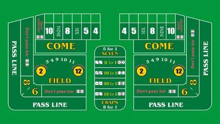 The Bad Bets In Craps Of Gambling Online Cercle Rouge